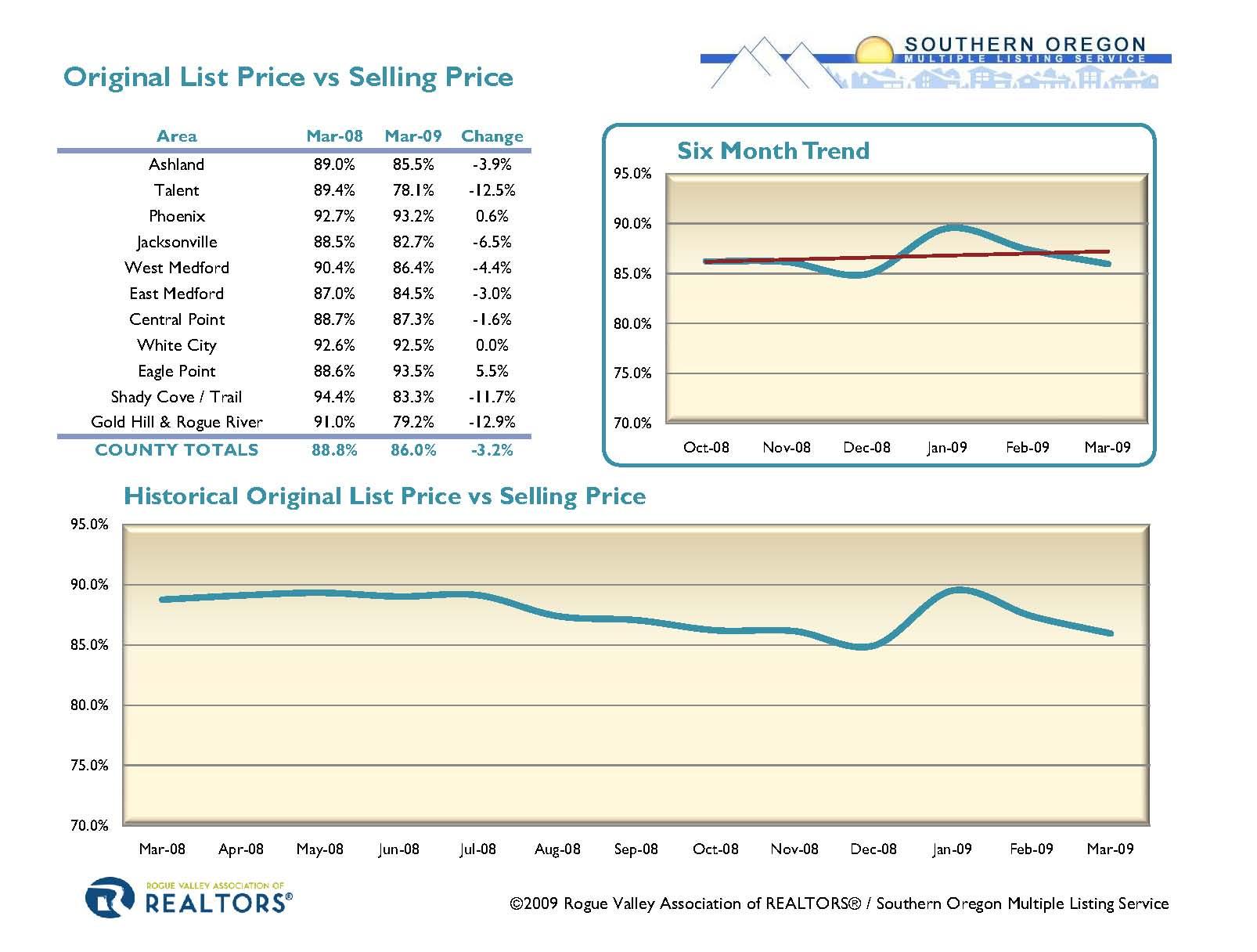 original-vs-selling-price2